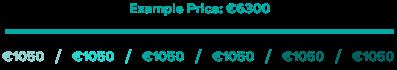 Ski price chart